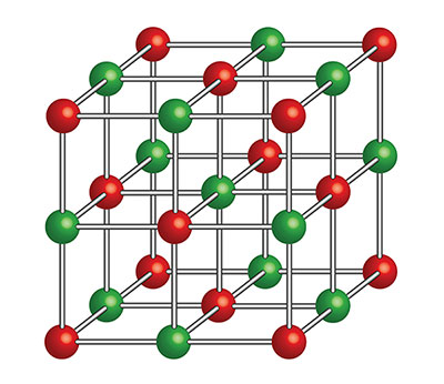 Example of a highly ordered arrangement of atoms in a crystal
